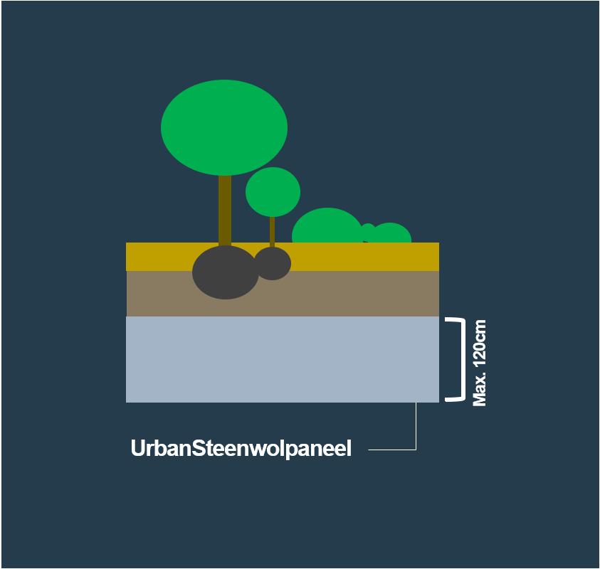 BVB Landscaping Waterbuffer waterberging UrbanSteenwolpaneel
